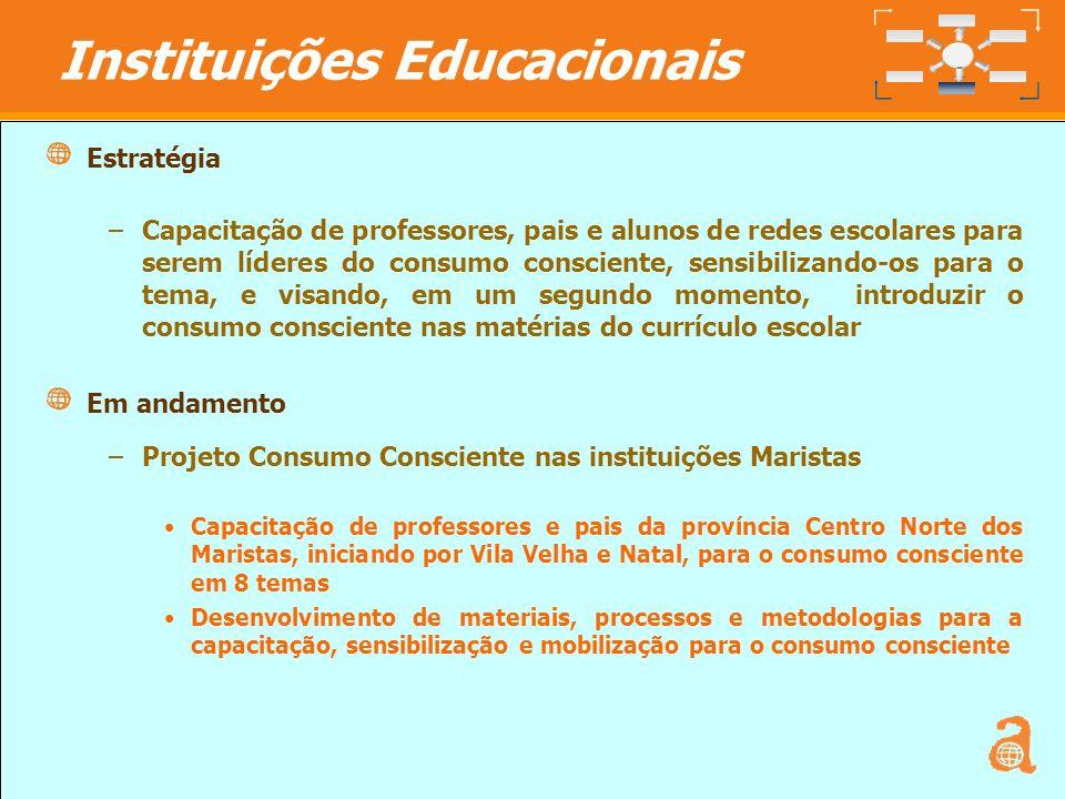 Instituições Educacionais