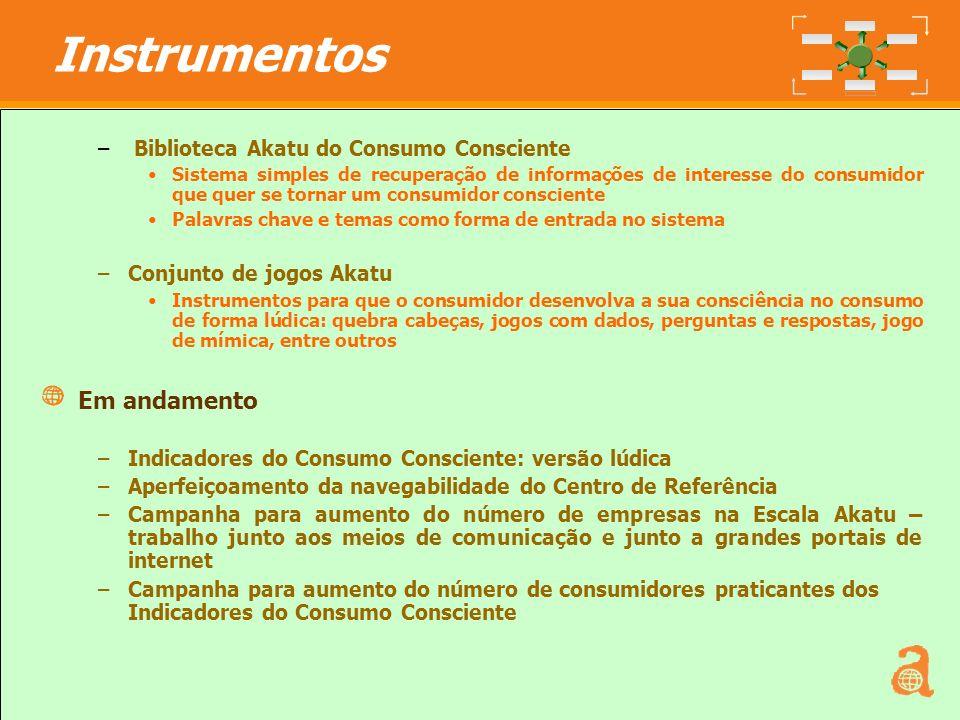 Instrumentos Em andamento Biblioteca Akatu do Consumo Consciente