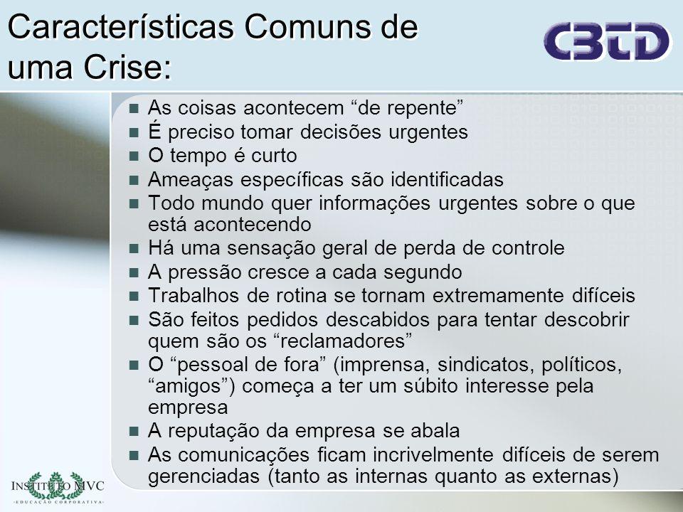 Características Comuns de uma Crise: