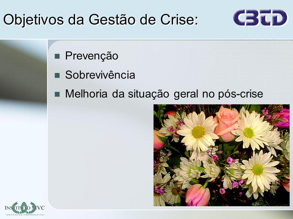 Objetivos da Gestão de Crise: