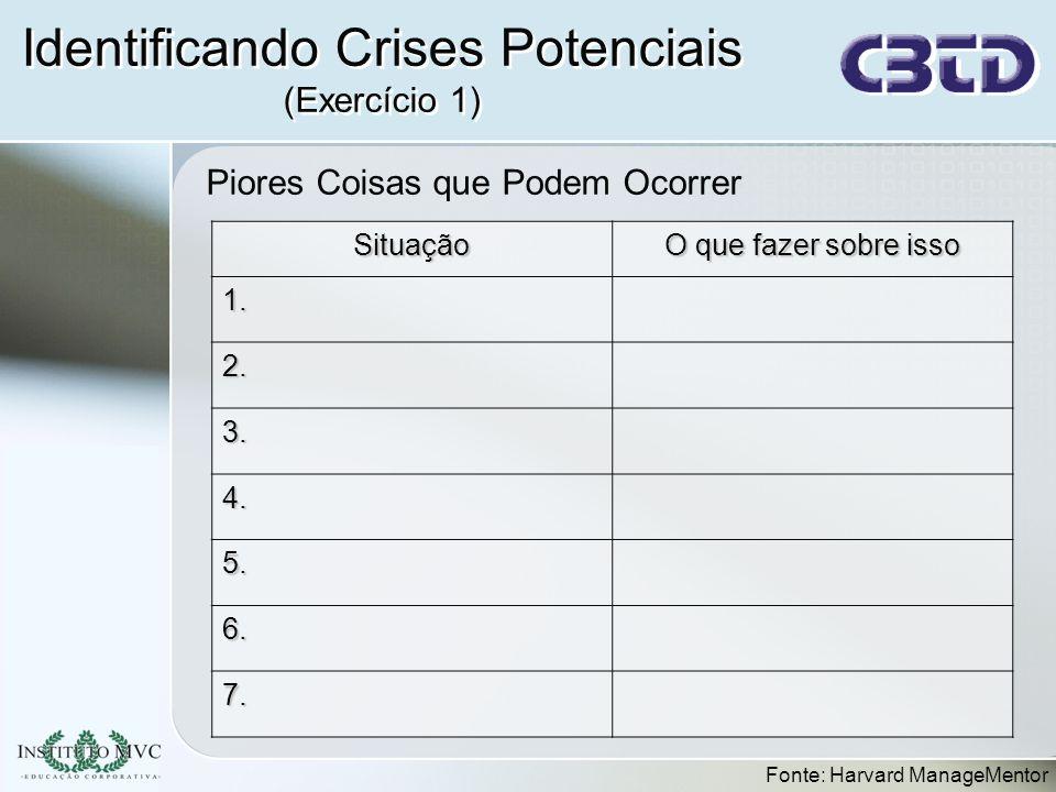 Identificando Crises Potenciais (Exercício 1)
