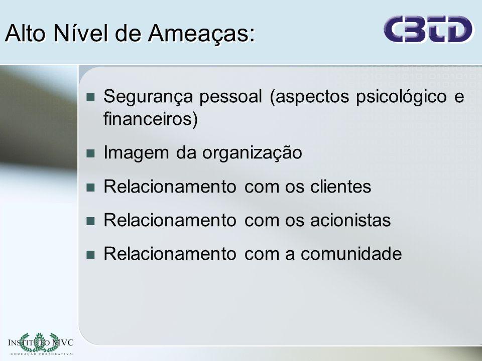 Alto Nível de Ameaças:Segurança pessoal (aspectos psicológico e financeiros) Imagem da organização.