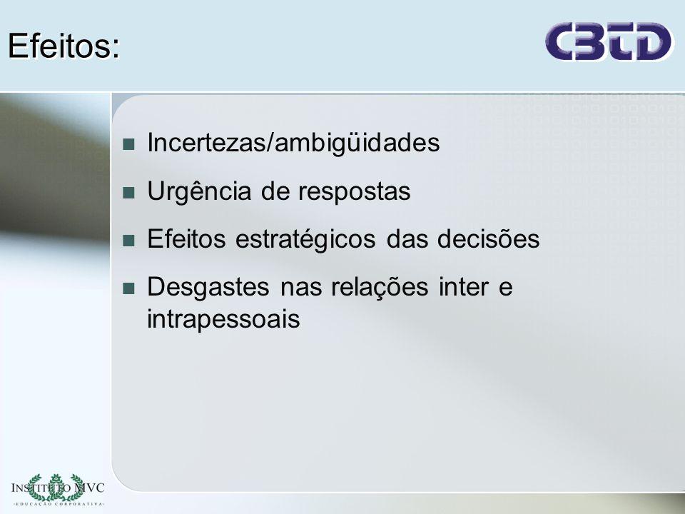Efeitos: Incertezas/ambigüidades Urgência de respostas