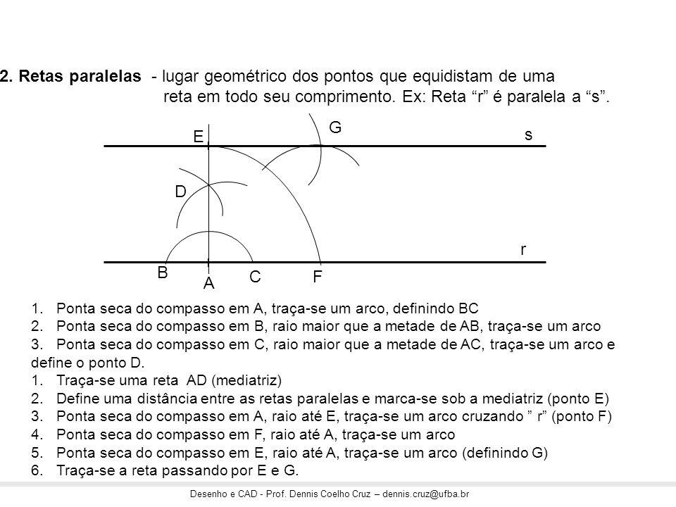 2. Retas paralelas - lugar geométrico dos pontos que equidistam de uma