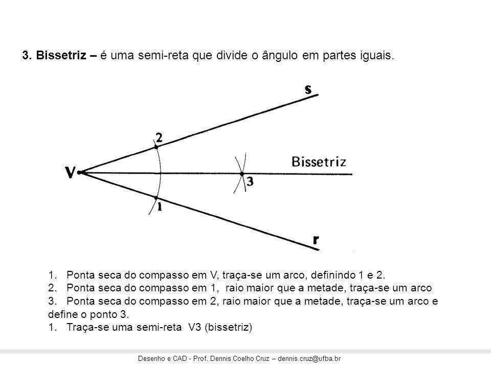 3. Bissetriz – é uma semi-reta que divide o ângulo em partes iguais.
