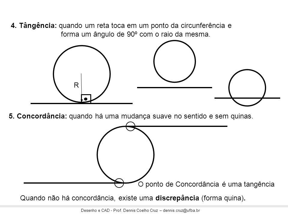 4. Tângência: quando um reta toca em um ponto da circunferência e