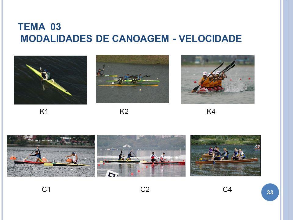 TEMA 03 MODALIDADES DE CANOAGEM - VELOCIDADE