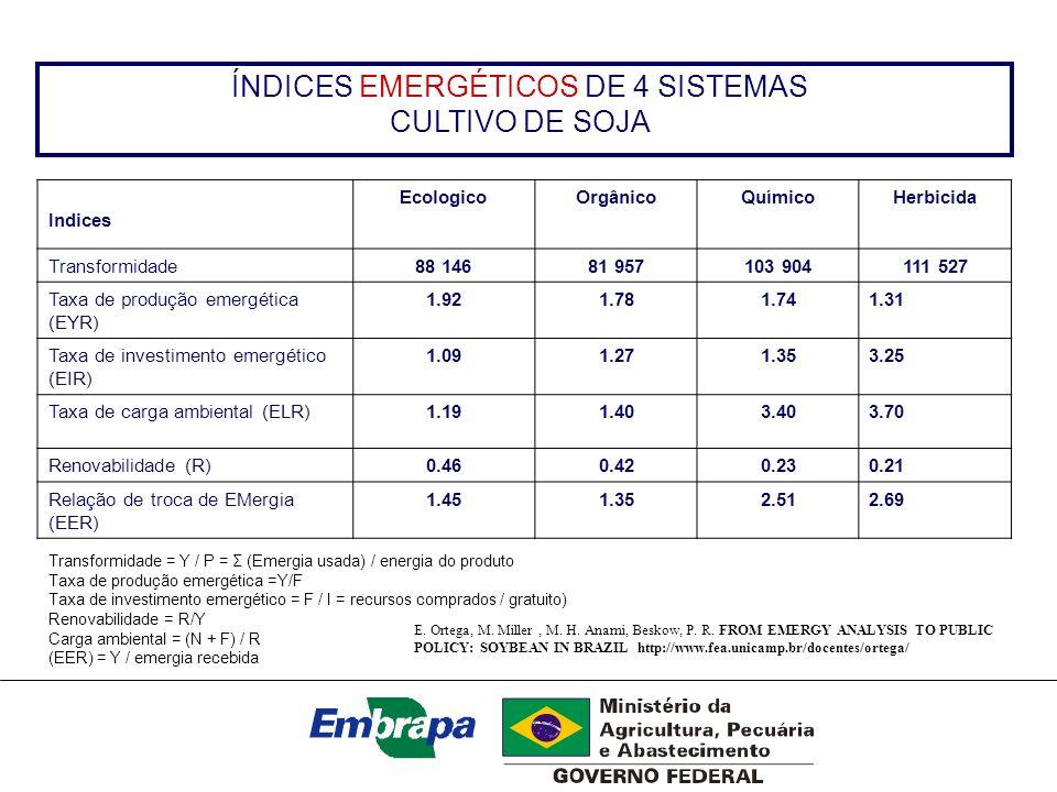 ÍNDICES EMERGÉTICOS DE 4 SISTEMAS