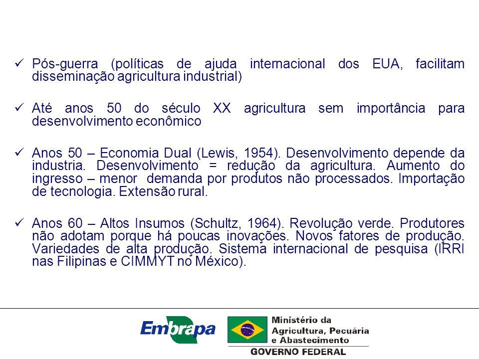 Pós-guerra (políticas de ajuda internacional dos EUA, facilitam disseminação agricultura industrial)