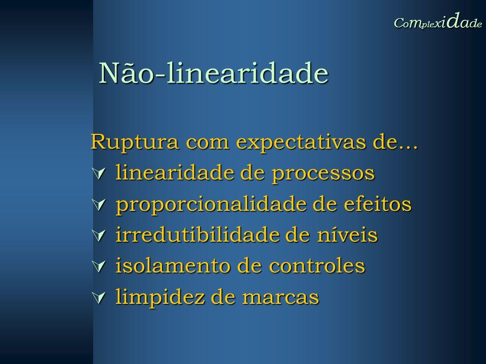 Não-linearidade Ruptura com expectativas de...