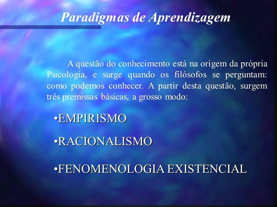 FENOMENOLOGIA EXISTENCIAL