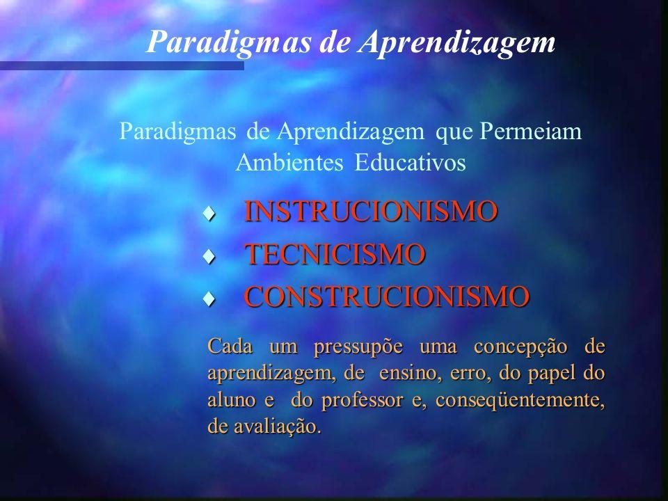 Paradigmas de Aprendizagem que Permeiam Ambientes Educativos