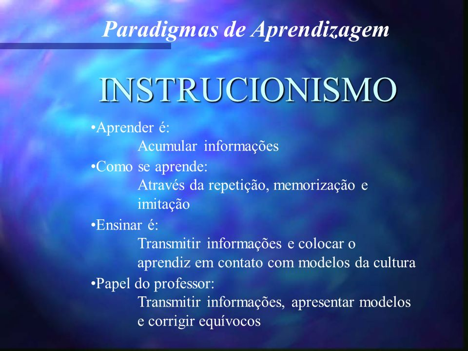 INSTRUCIONISMO Aprender é: Acumular informações
