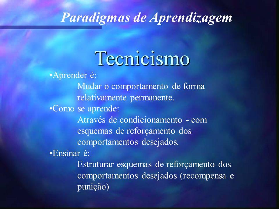 Tecnicismo Aprender é: Mudar o comportamento de forma relativamente permanente.