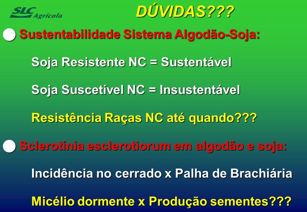 DÚVIDAS Sustentabilidade Sistema Algodão-Soja: