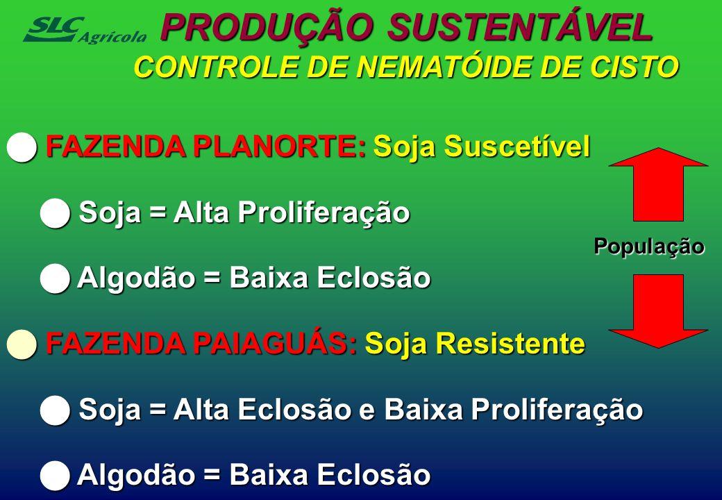 CONTROLE DE NEMATÓIDE DE CISTO