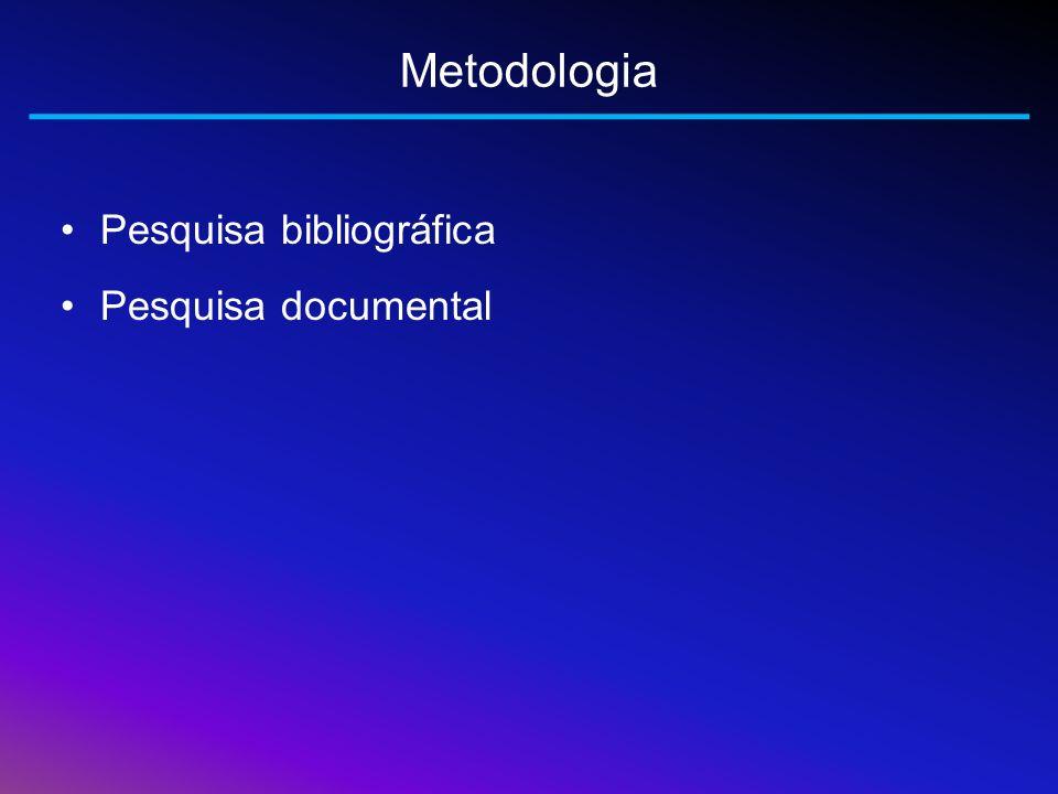 Metodologia Pesquisa bibliográfica Pesquisa documental