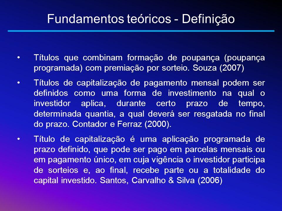 Fundamentos teóricos - Definição