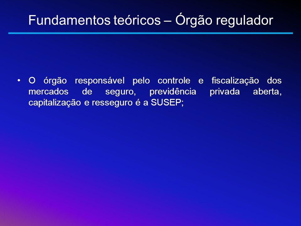 Fundamentos teóricos – Órgão regulador