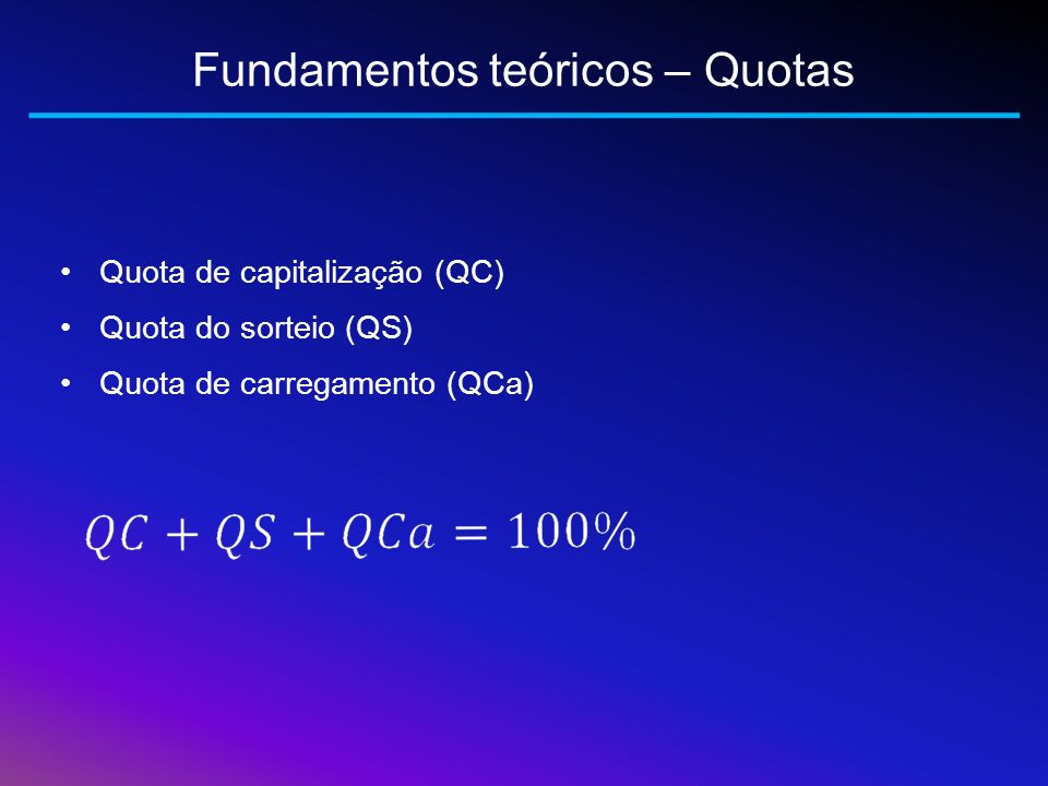 Fundamentos teóricos – Quotas