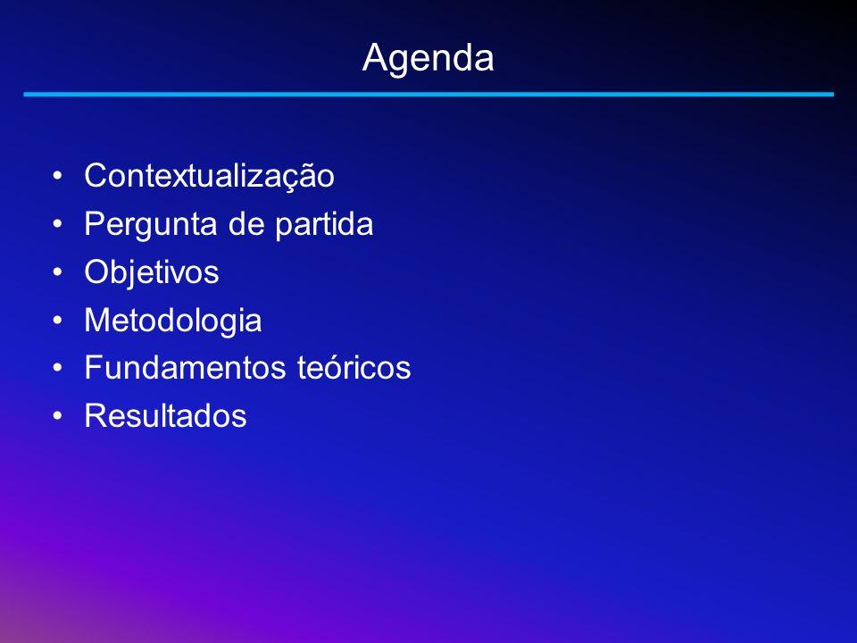 Agenda Contextualização Pergunta de partida Objetivos Metodologia