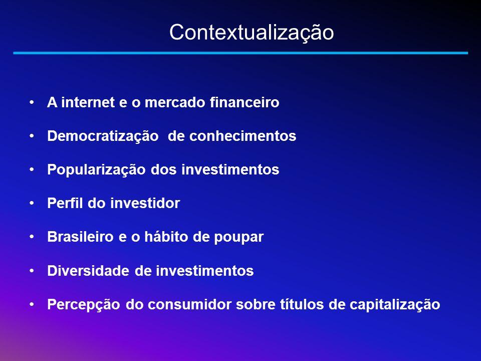 Contextualização A internet e o mercado financeiro