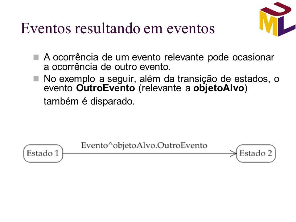 Eventos resultando em eventos