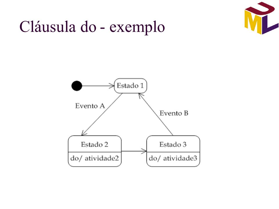 Cláusula do - exemplo