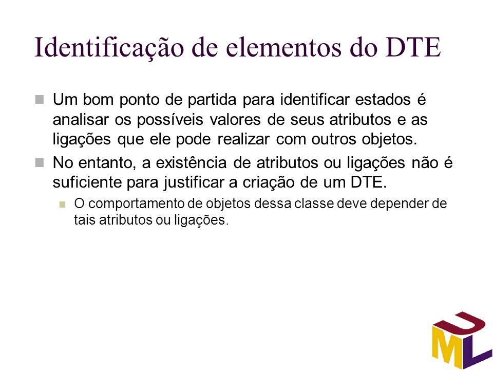 Identificação de elementos do DTE