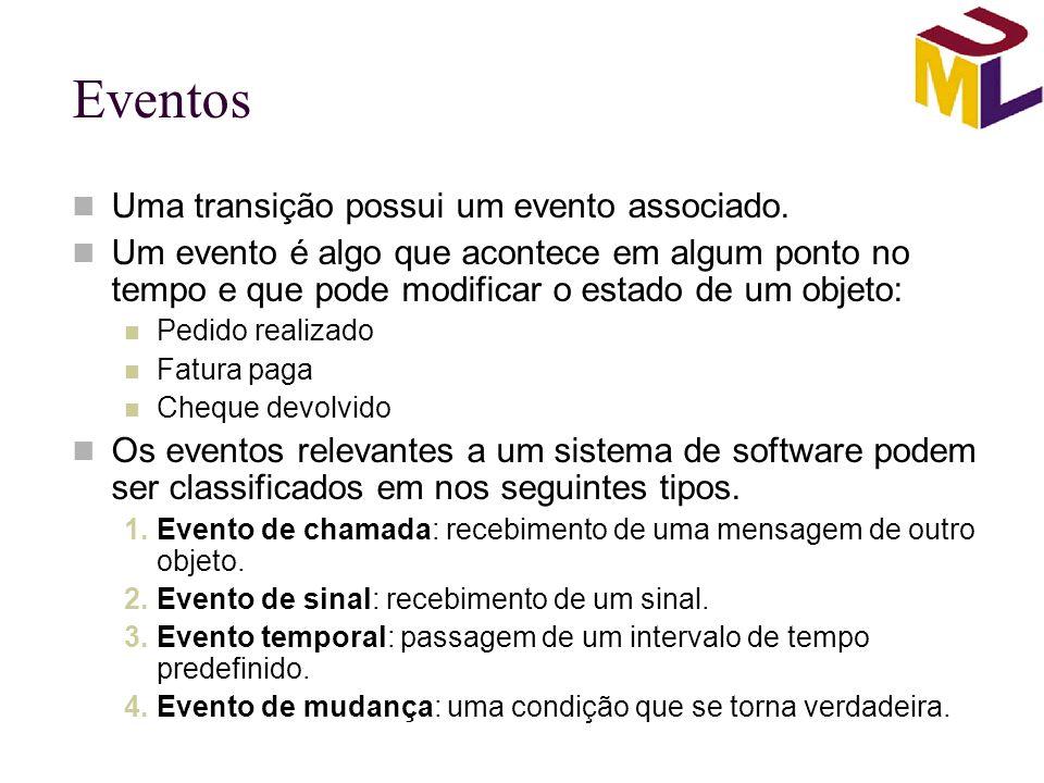 Eventos Uma transição possui um evento associado.
