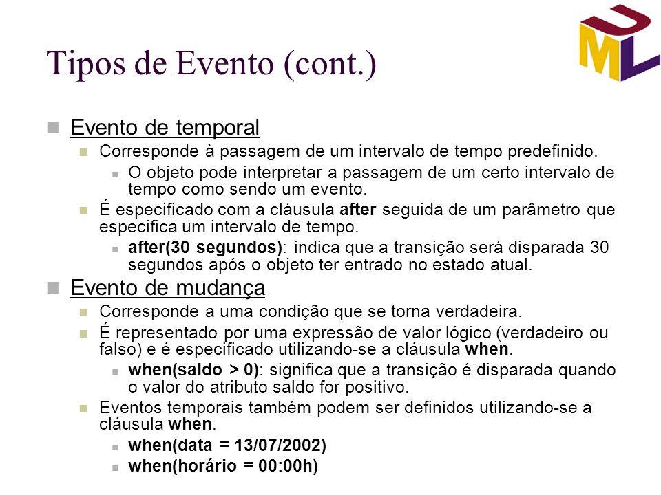 Tipos de Evento (cont.) Evento de temporal Evento de mudança