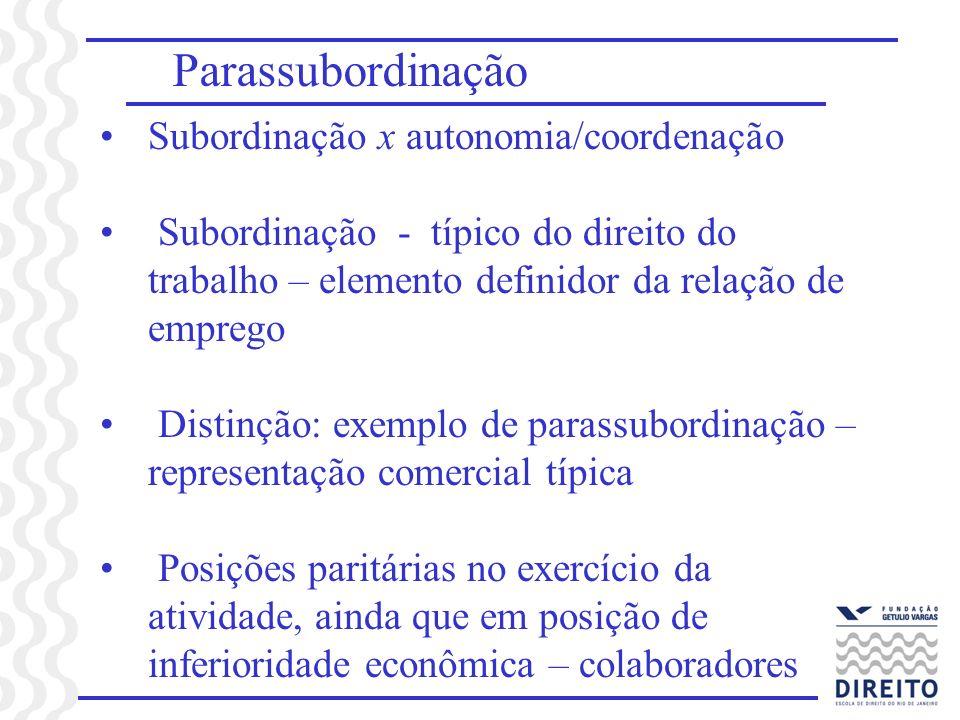 Parassubordinação Subordinação x autonomia/coordenação