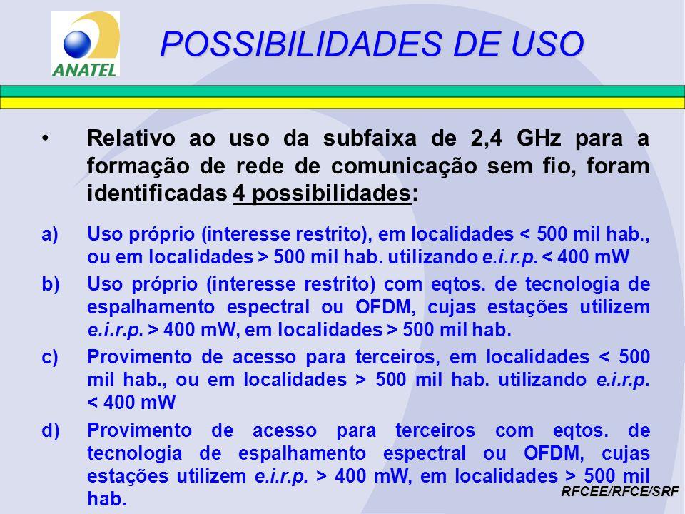 POSSIBILIDADES DE USO Relativo ao uso da subfaixa de 2,4 GHz para a formação de rede de comunicação sem fio, foram identificadas 4 possibilidades: