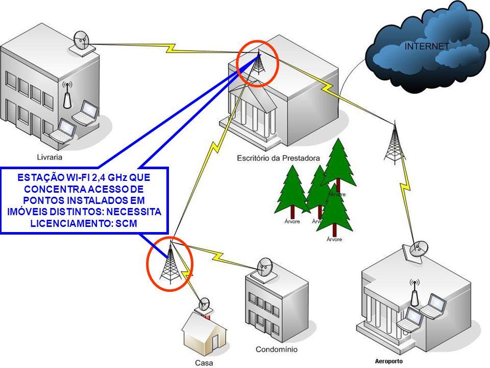 POSSIBILIDADES DE USO ESTAÇÃO WI-FI 2,4 GHz QUE CONCENTRA ACESSO DE PONTOS INSTALADOS EM IMÓVEIS DISTINTOS: NECESSITA LICENCIAMENTO: SCM.