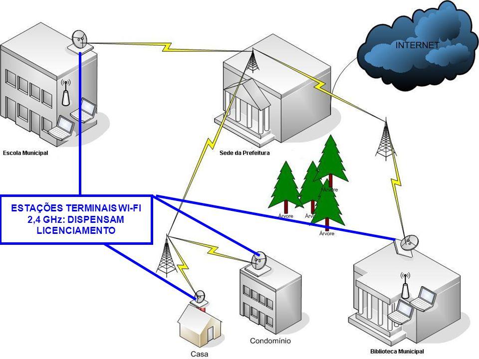 ESTAÇÕES TERMINAIS WI-FI 2,4 GHz: DISPENSAM LICENCIAMENTO