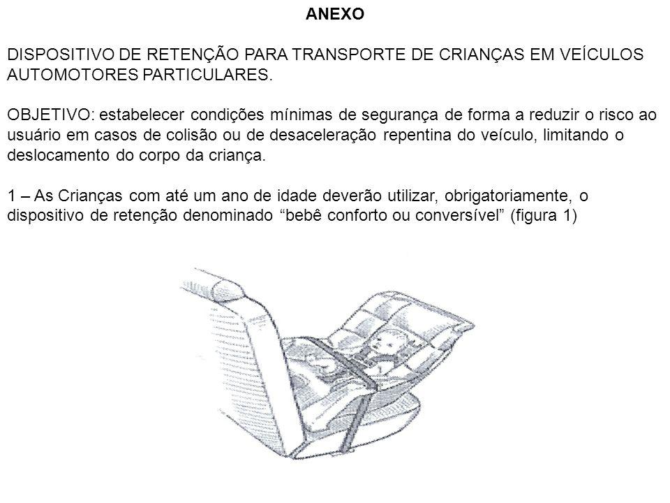 ANEXO DISPOSITIVO DE RETENÇÃO PARA TRANSPORTE DE CRIANÇAS EM VEÍCULOS AUTOMOTORES PARTICULARES.