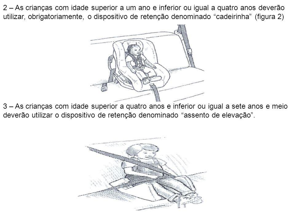 2 – As crianças com idade superior a um ano e inferior ou igual a quatro anos deverão utilizar, obrigatoriamente, o dispositivo de retenção denominado cadeirinha (figura 2)