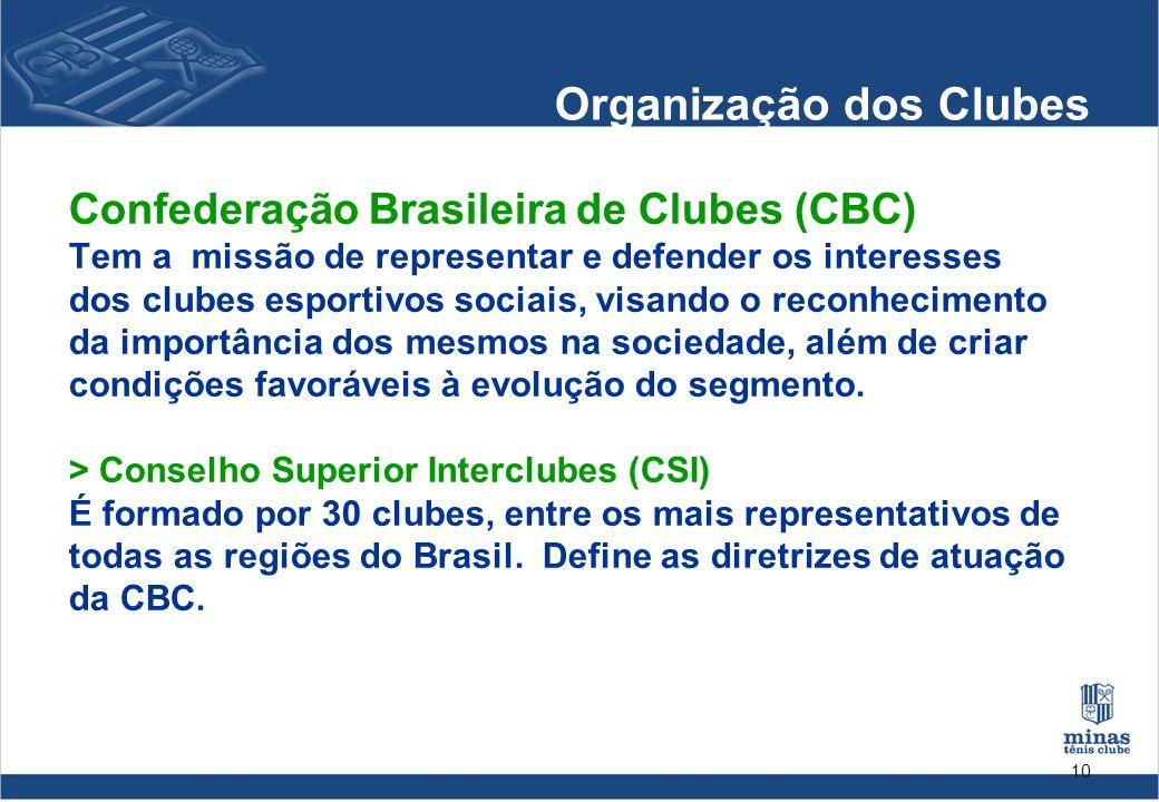 Organização dos Clubes