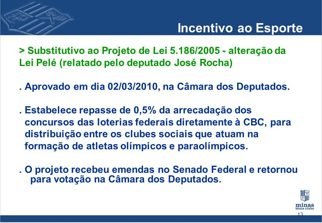 Incentivo ao Esporte> Substitutivo ao Projeto de Lei 5.186/2005 - alteração da. Lei Pelé (relatado pelo deputado José Rocha)
