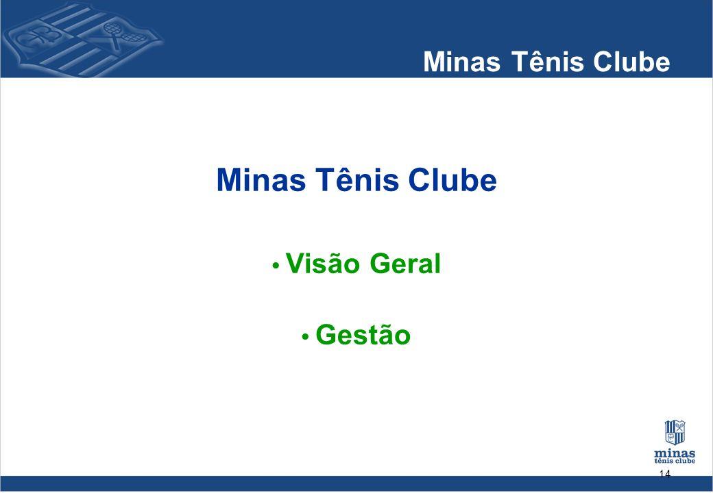 Minas Tênis Clube Minas Tênis Clube • Visão Geral • Gestão