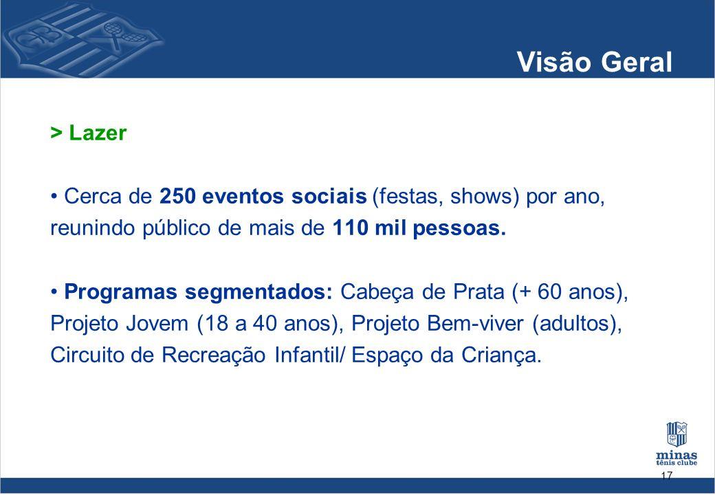 Visão Geral > Lazer. • Cerca de 250 eventos sociais (festas, shows) por ano, reunindo público de mais de 110 mil pessoas.
