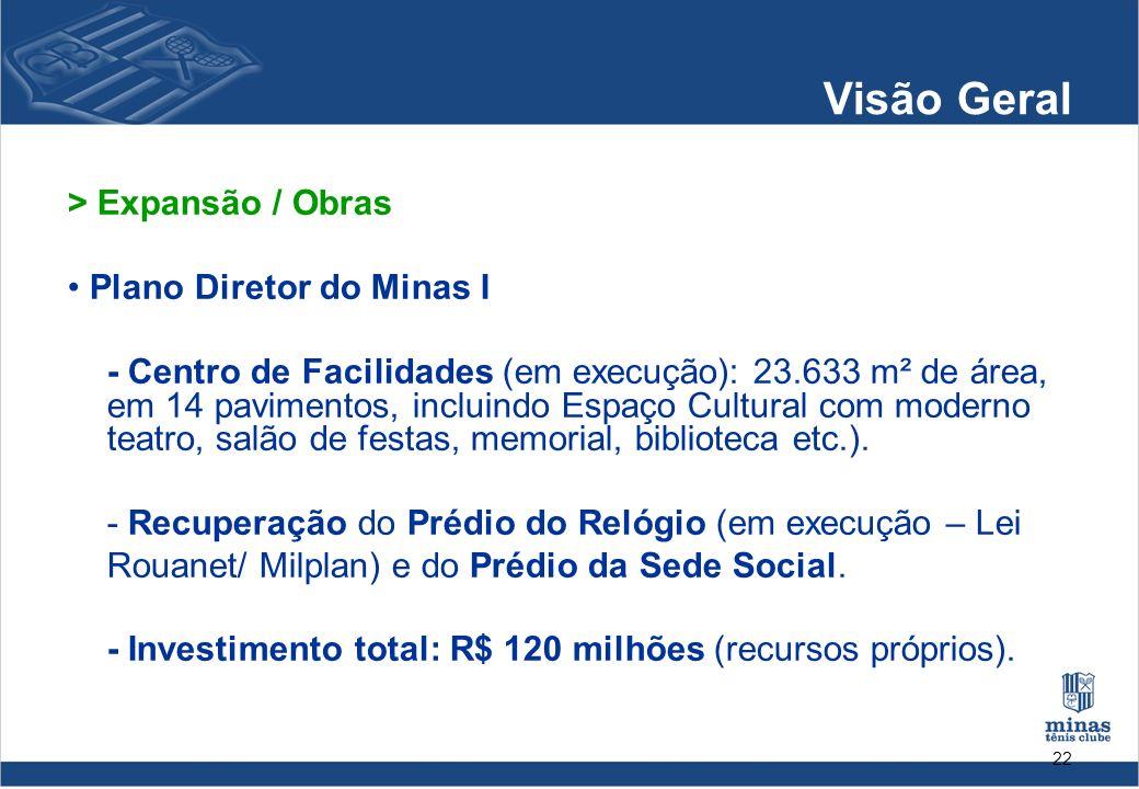 Visão Geral > Expansão / Obras • Plano Diretor do Minas I