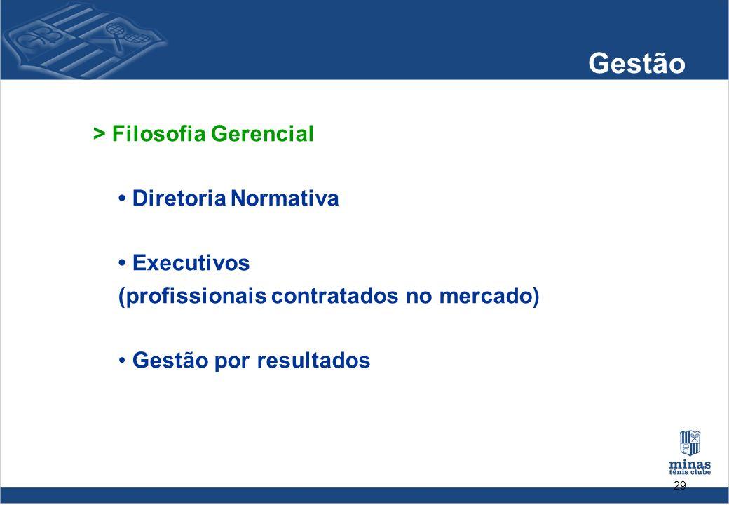 Gestão > Filosofia Gerencial • Diretoria Normativa • Executivos