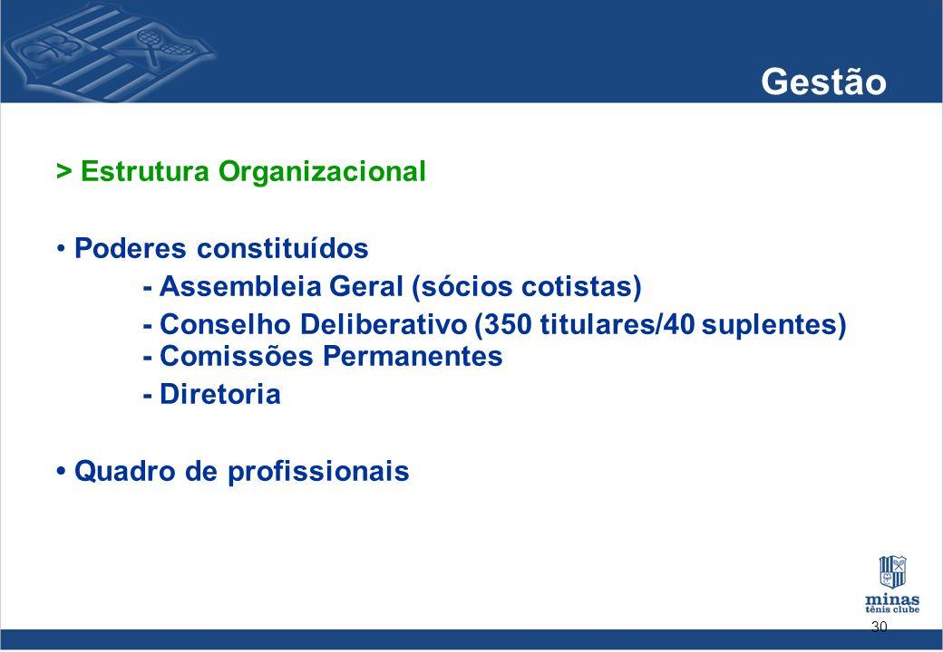 Gestão > Estrutura Organizacional • Poderes constituídos