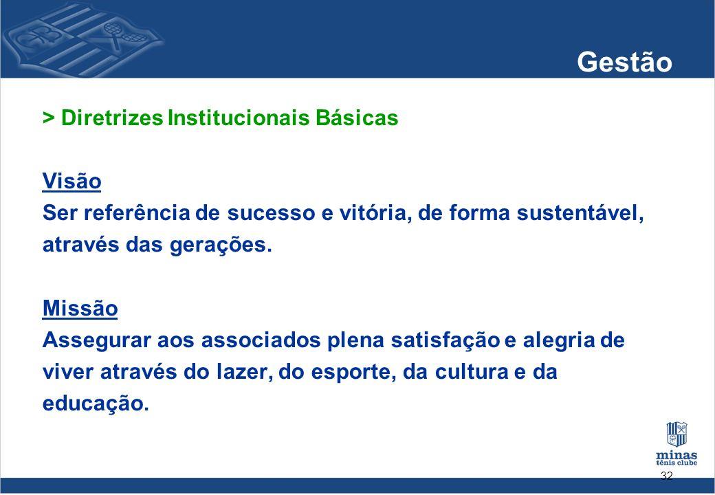 Gestão > Diretrizes Institucionais Básicas Visão