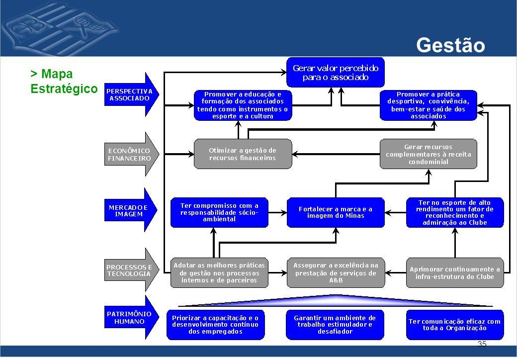 Gestão > Mapa Estratégico