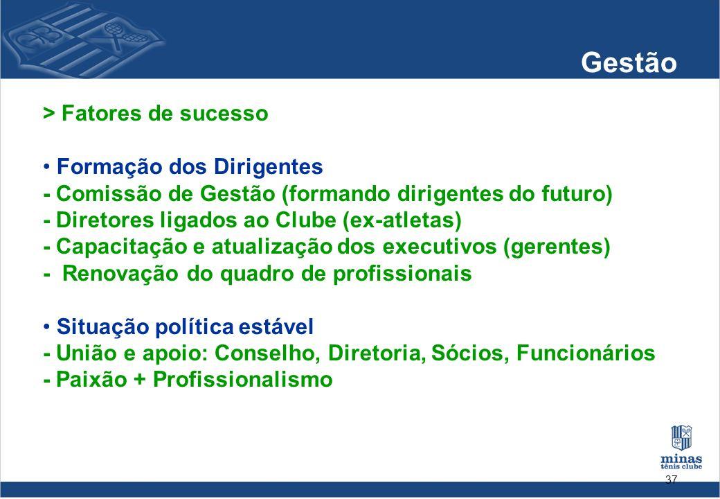 Gestão > Fatores de sucesso • Formação dos Dirigentes