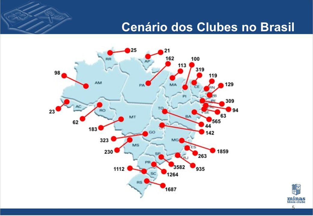 Cenário dos Clubes no Brasil