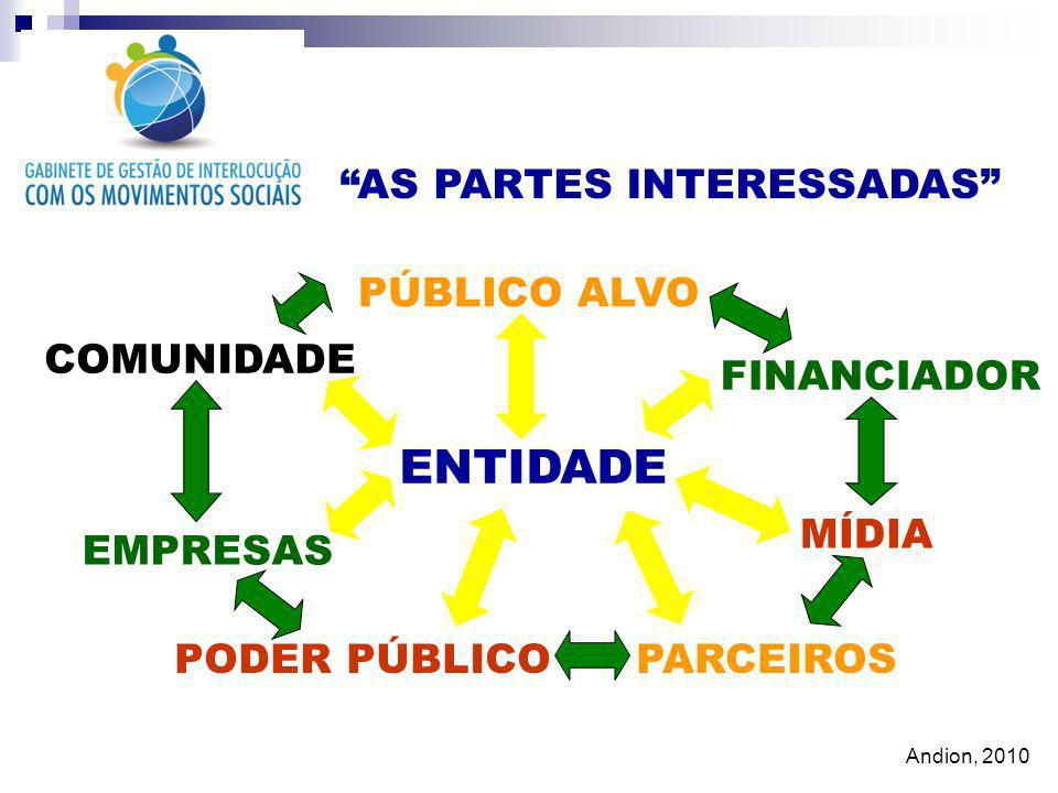 AS PARTES INTERESSADAS