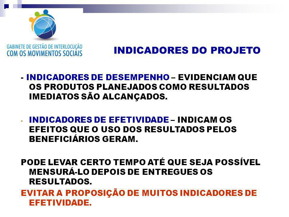 INDICADORES DO PROJETO